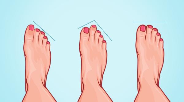 forme de pieds