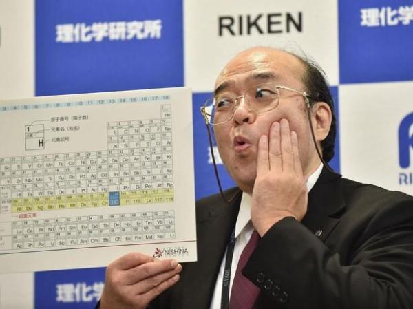 tableau periodique de chimie